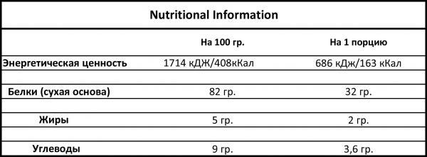 Концентрат сывороточного протеина Corepro Nutrition