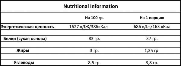 Мультикомпонентный протеин ⋆ 1 ⋆ COREPRO