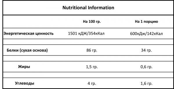 Мицеллярный казеин (молочный белок) ⋆ 1 ⋆ COREPRO
