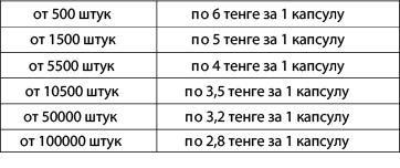 Твёрдые желатиновые капсулы ⋆ 1 ⋆ COREPRO